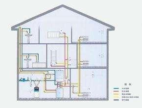 坚持高质量发展 提升供热服务品质