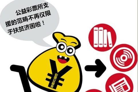 18.08亿元山东省级彩票公益金取用于民  助力社会公益事业发展