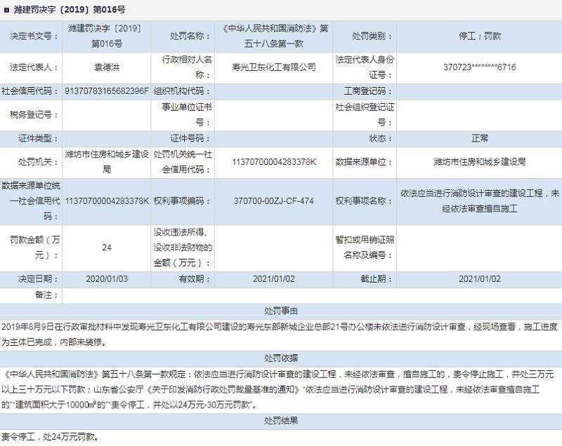 潍坊寿光卫东化工因消防设计未经依法审查擅自施工被处停工并罚款24万