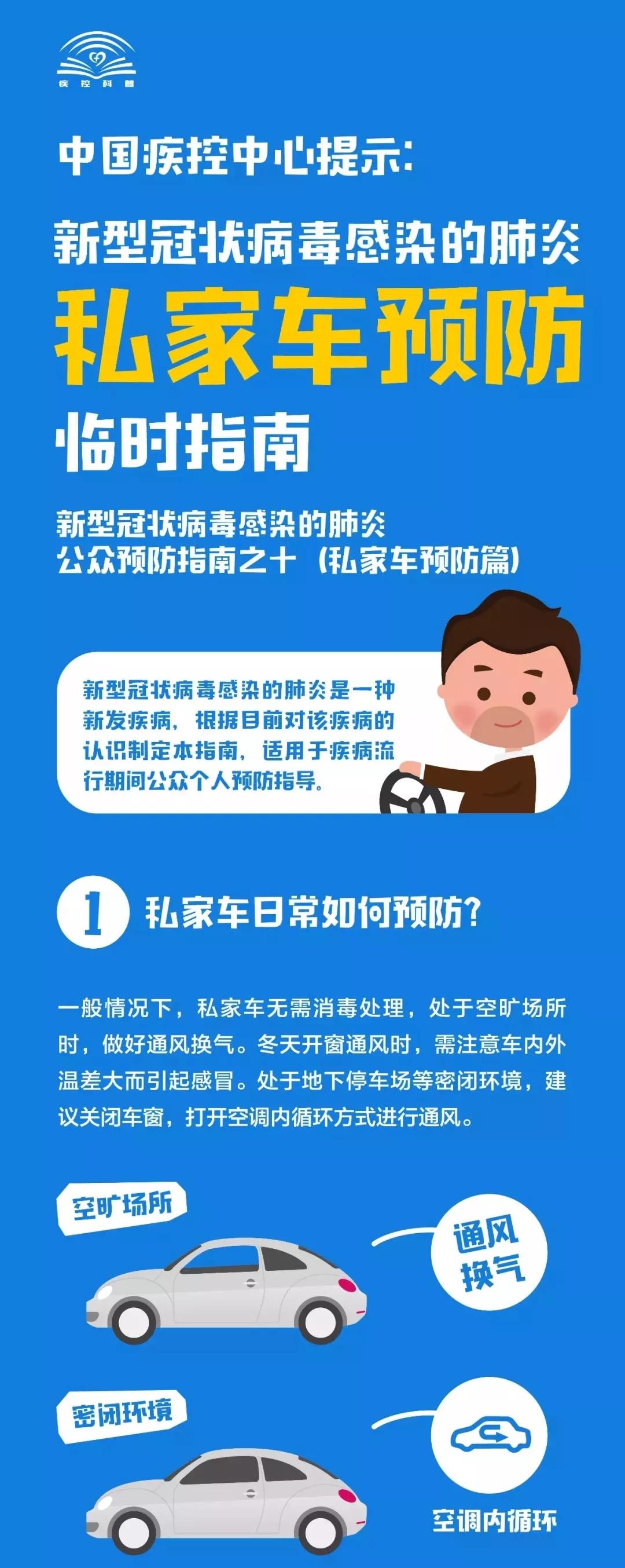 中宏网山东1月29日电 29日,记者从中国疾控中心获悉,新型冠状病毒感染的肺炎期间,私家车应做好哪些防护措施。