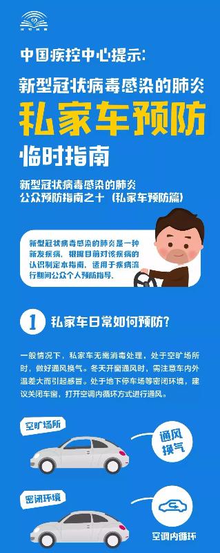 【科学防护】中国疾控中心提示:私家车预防(私家车预防篇)