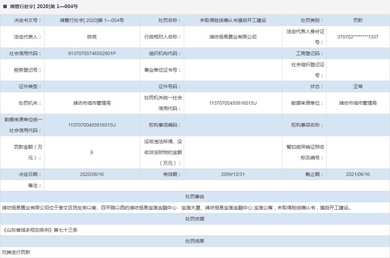 潍坊恒易置业有限公司因未取得验线确认书擅自开工建设被行政处罚