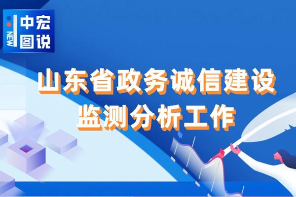中宏图说 一图读懂山东省政务诚信建设监测分析工作